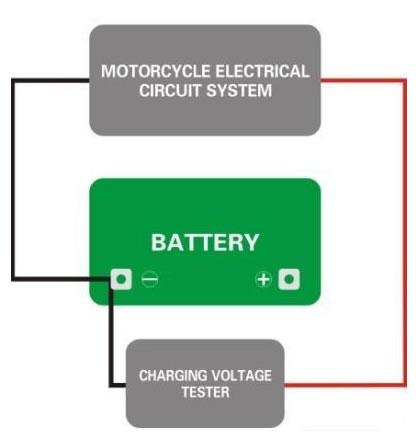 motorcycle voltmeter wiring diagram installation skyrich batteries  installation skyrich batteries